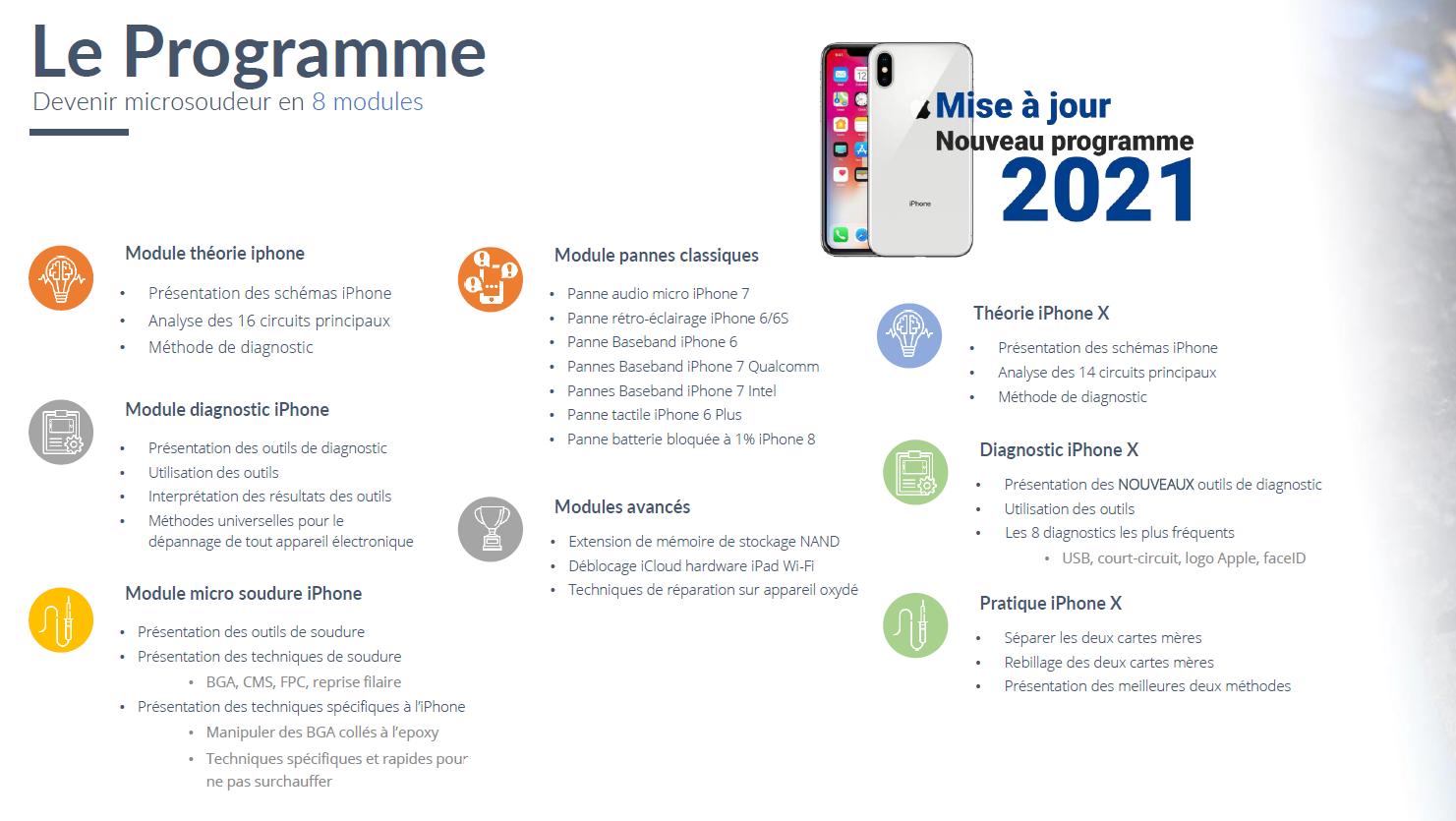 Programme formation en ligne 2021