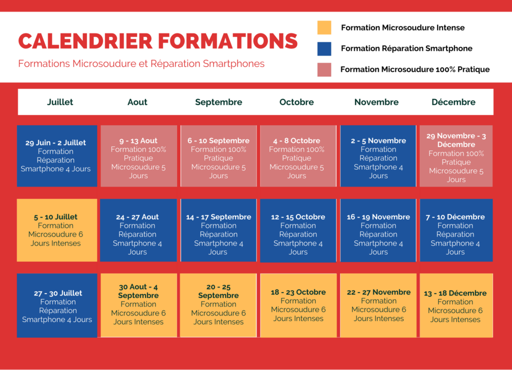Calendrier Formations 2021